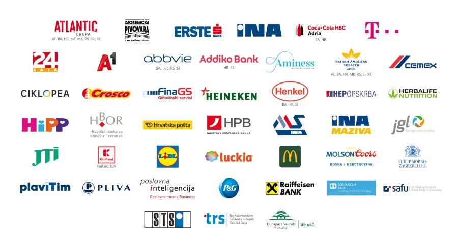 Aktualni nositelji certifikata Poslodavac Partner