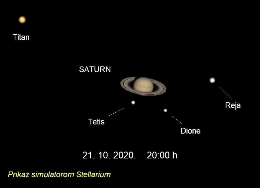 Saturn 21 10 2020